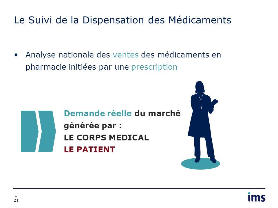 Le Suivi de la Dispensation des Médicaments