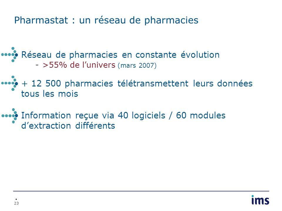 Pharmastat : un réseau de pharmacies