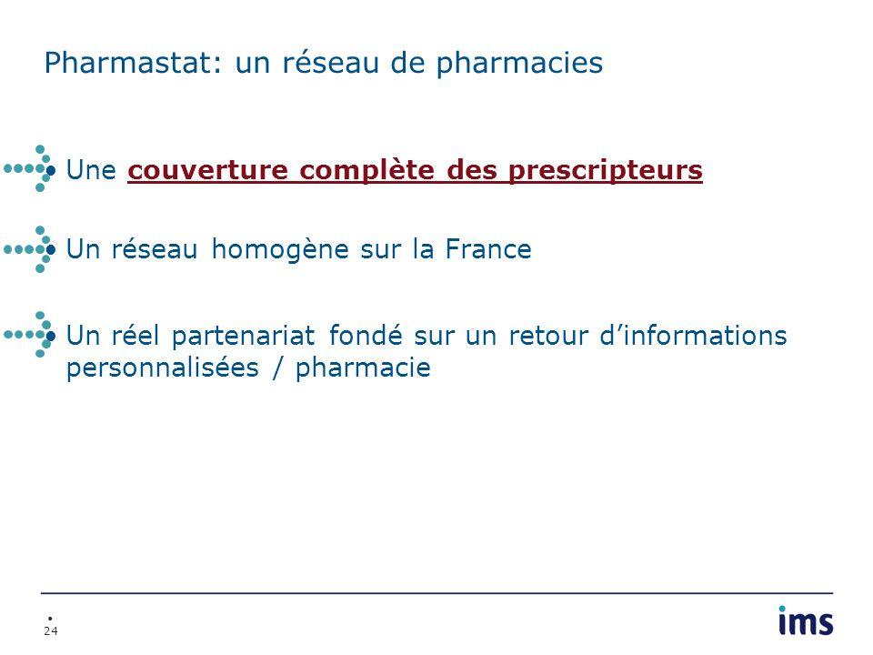 Pharmastat: un réseau de pharmacies