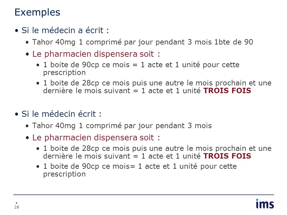 Exemples Si le médecin a écrit : Le pharmacien dispensera soit :
