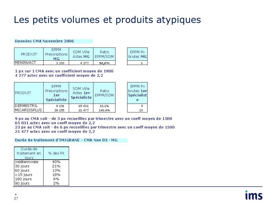 Les petits volumes et produits atypiques
