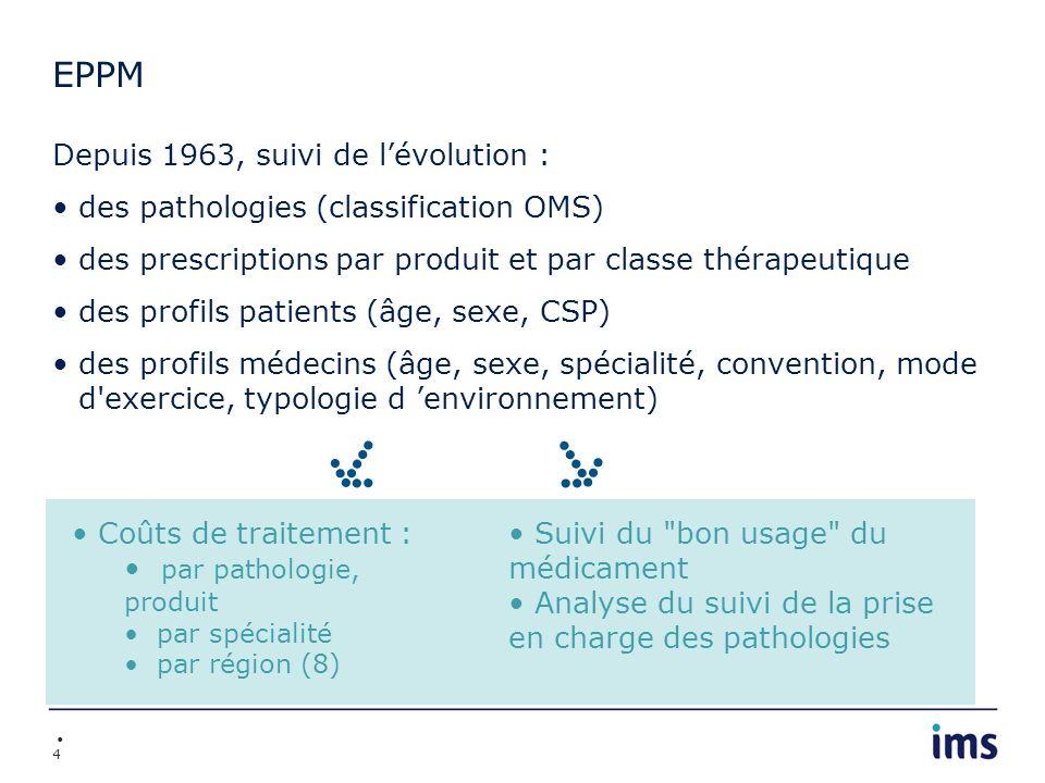 EPPM Depuis 1963, suivi de l'évolution :