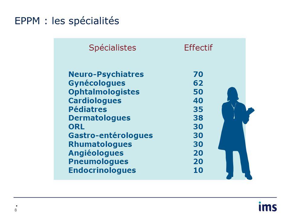 EPPM : les spécialités Spécialistes Effectif Neuro-Psychiatres
