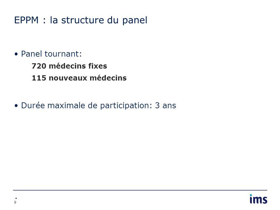 EPPM : la structure du panel
