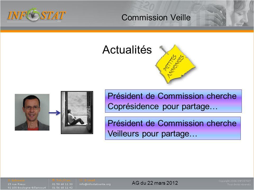 Actualités Commission Veille Président de Commission cherche