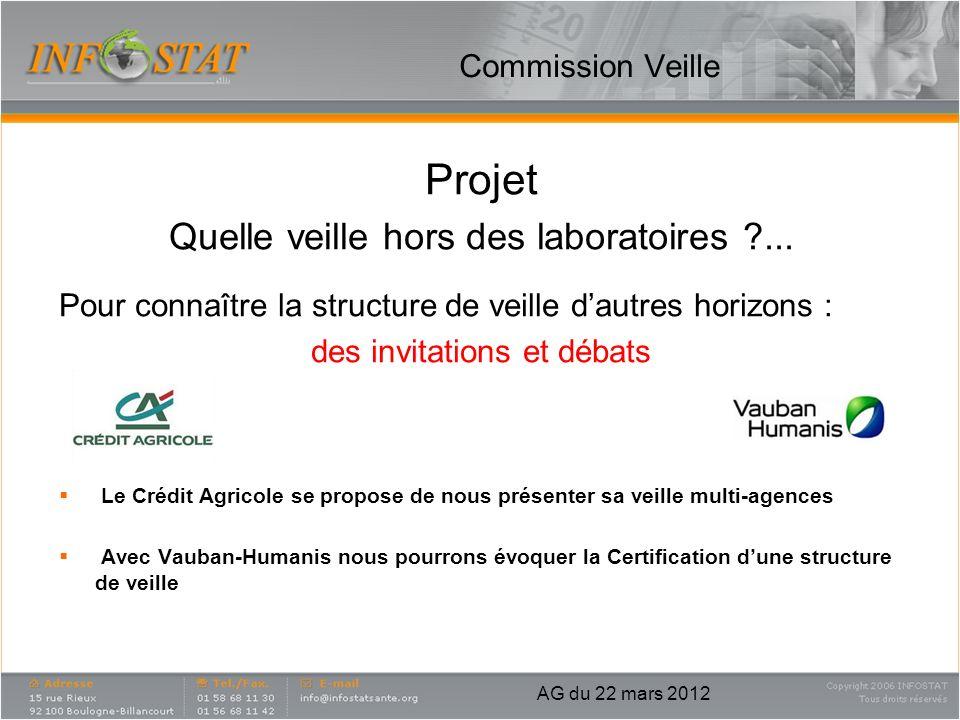 Projet Quelle veille hors des laboratoires ... Commission Veille