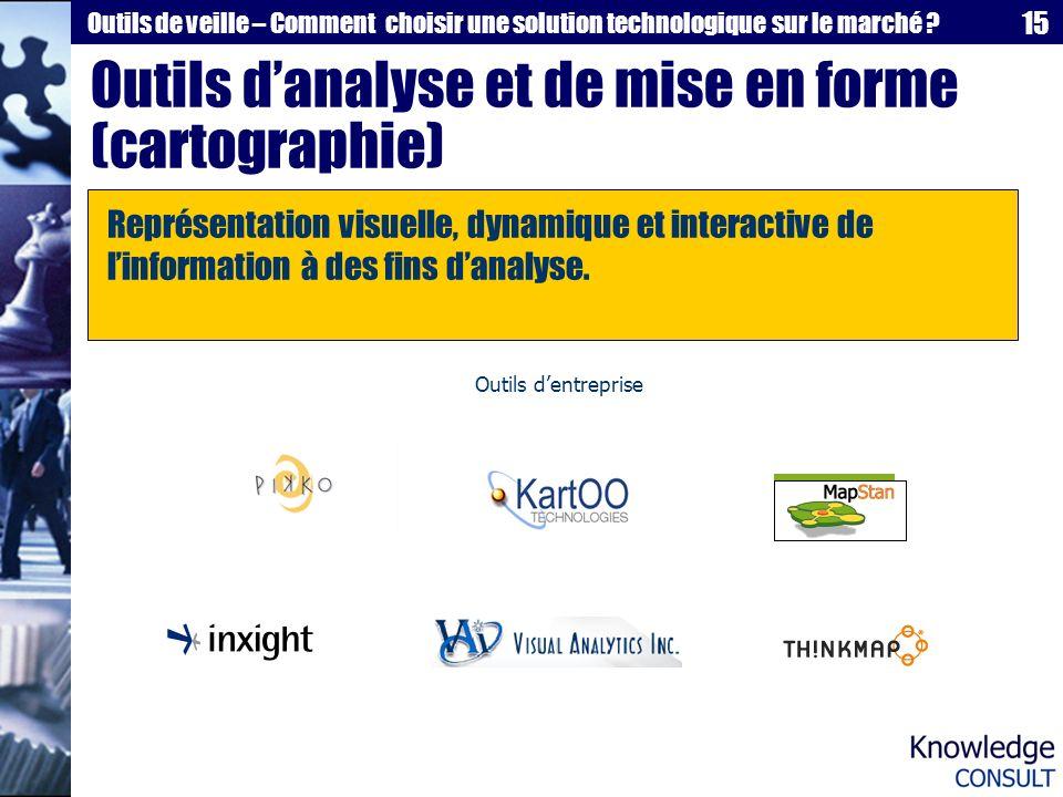 Outils d'analyse et de mise en forme (cartographie)