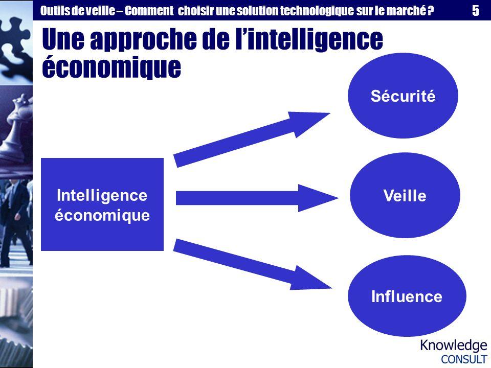 Une approche de l'intelligence économique