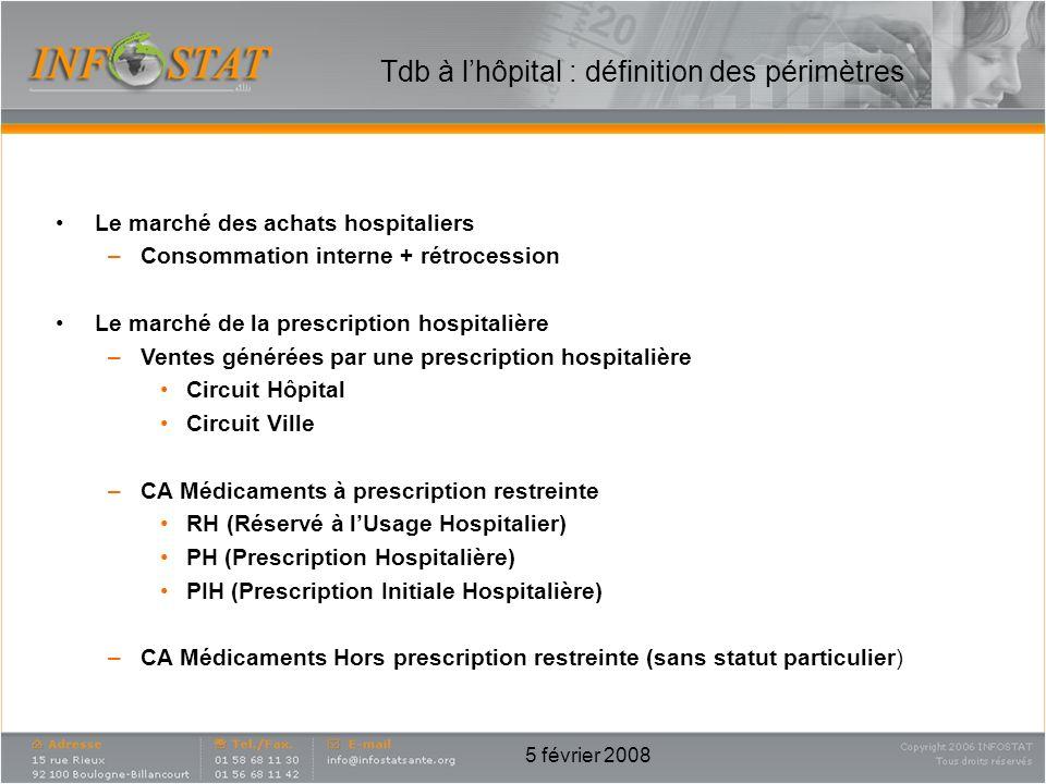 Tdb à l'hôpital : définition des périmètres
