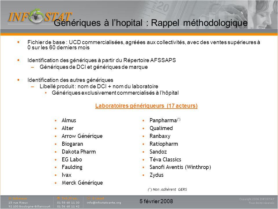 Génériques à l'hopital : Rappel méthodologique
