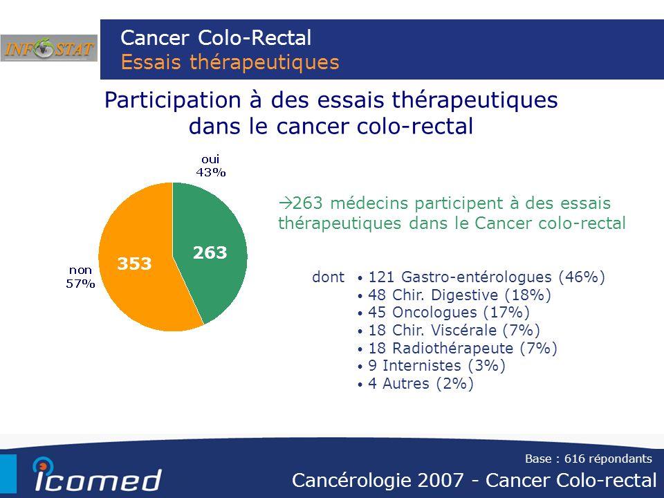 Cancer Colo-Rectal Essais thérapeutiques