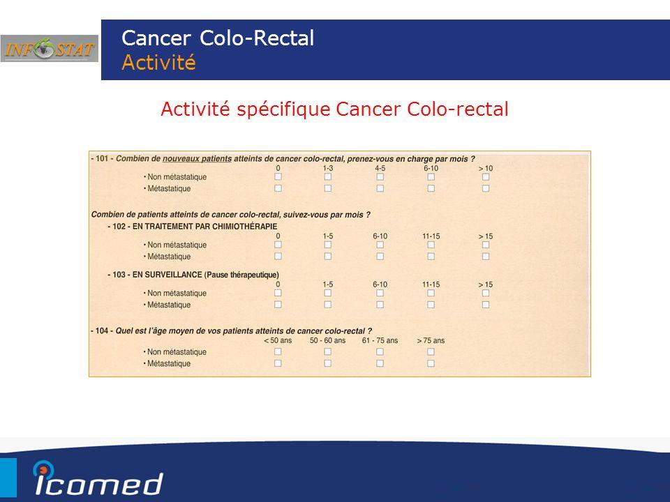 Cancer Colo-Rectal Activité