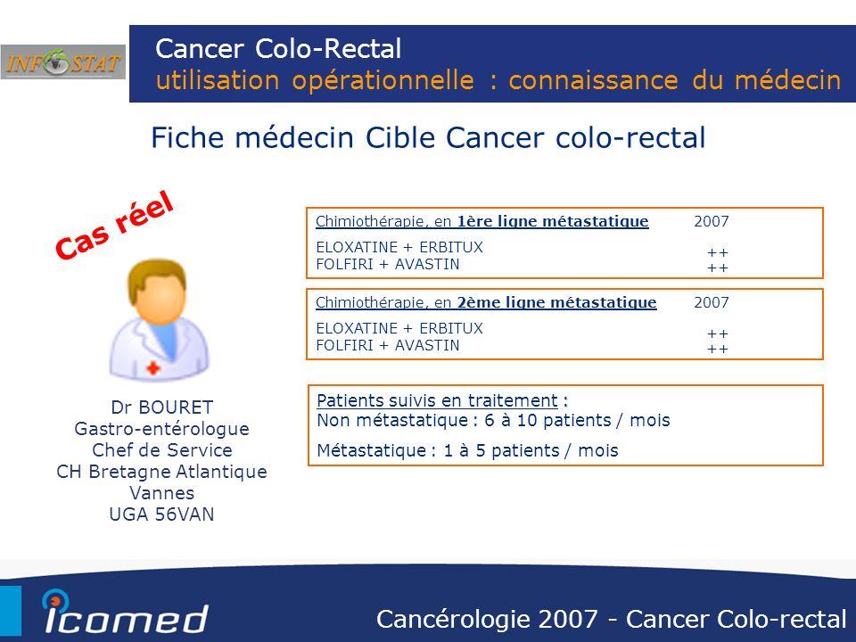Fiche médecin Cible Cancer colo-rectal