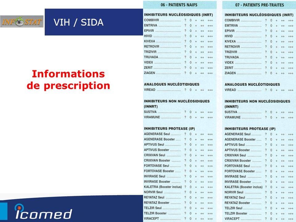 Informations de prescription