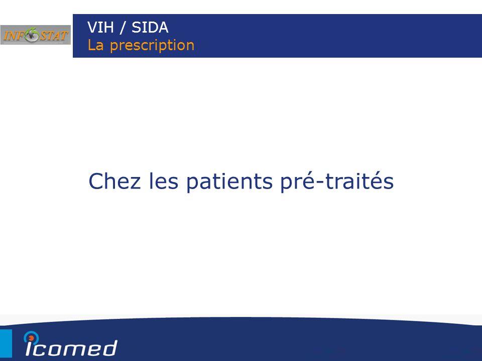 VIH / SIDA La prescription
