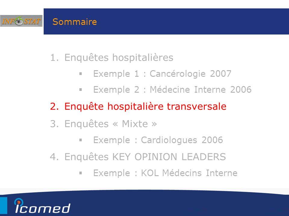 Enquêtes hospitalières