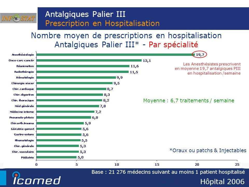Antalgiques Palier III Prescription en Hospitalisation
