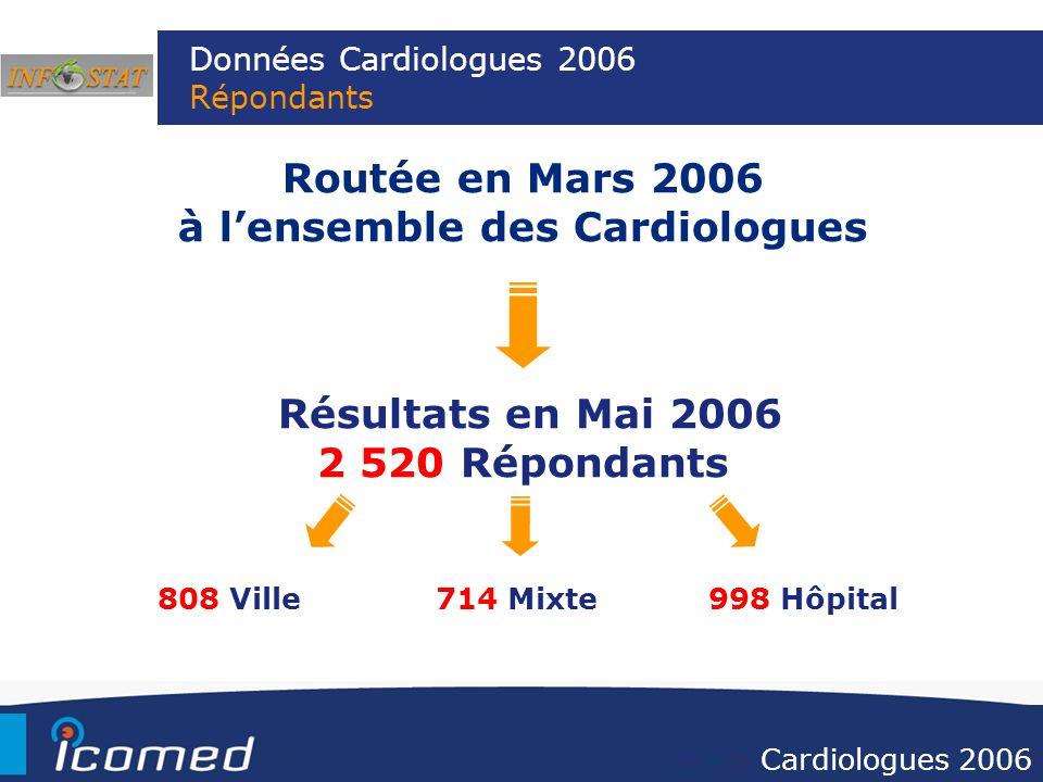 Données Cardiologues 2006 Répondants
