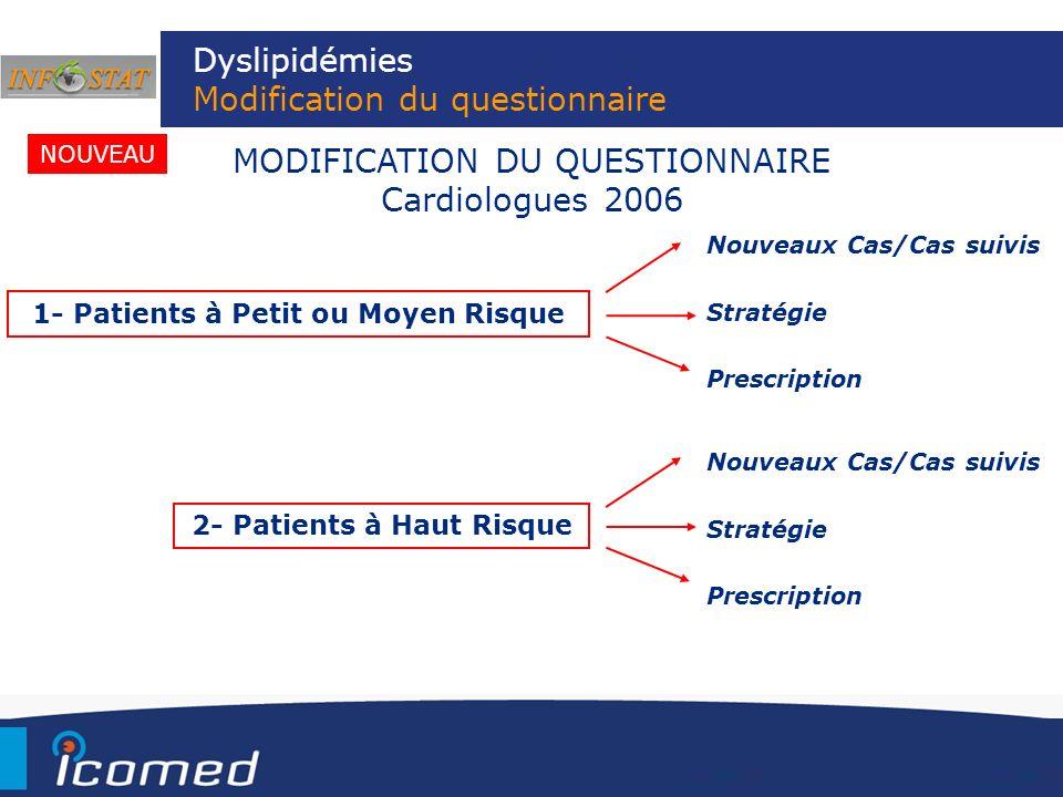 Dyslipidémies Modification du questionnaire