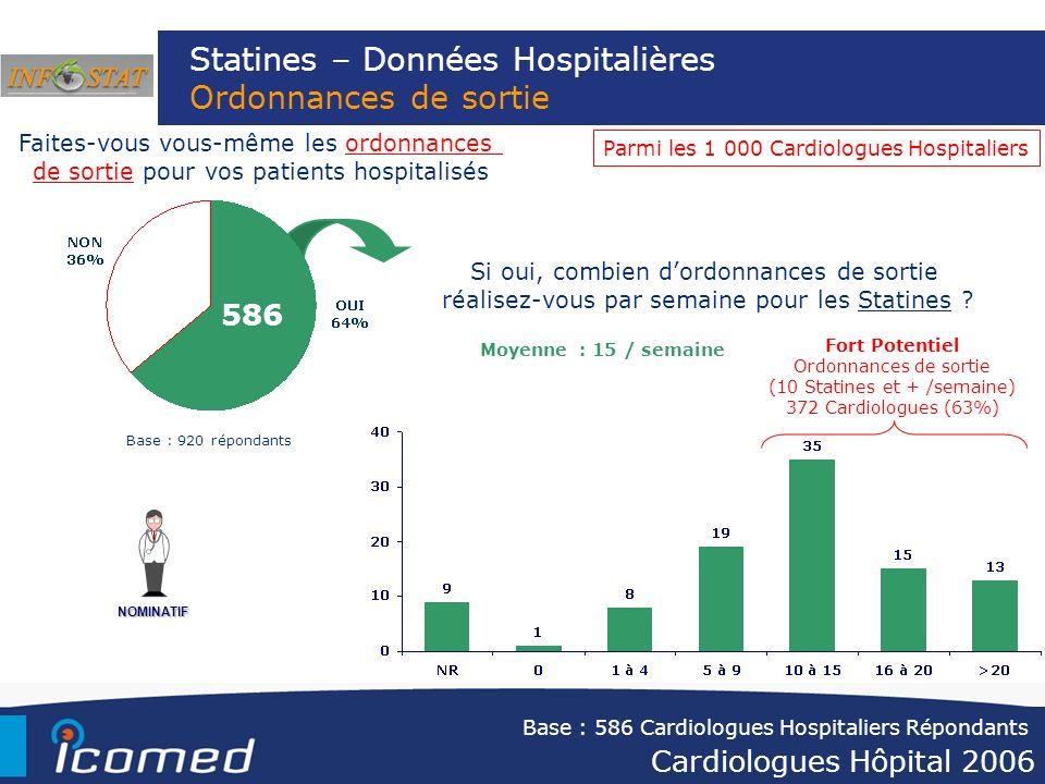 Statines – Données Hospitalières Ordonnances de sortie