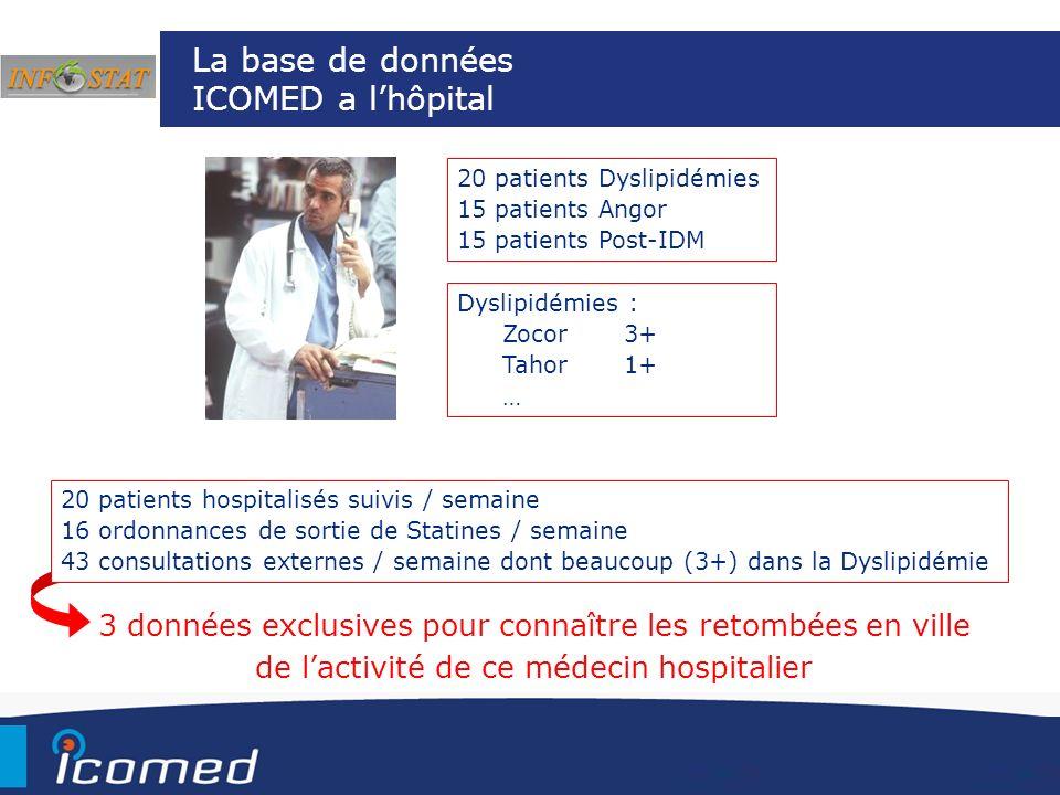 La base de données ICOMED a l'hôpital