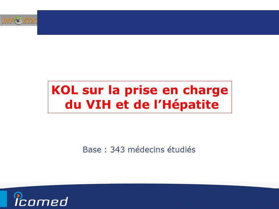 KOL sur la prise en charge du VIH et de l'Hépatite