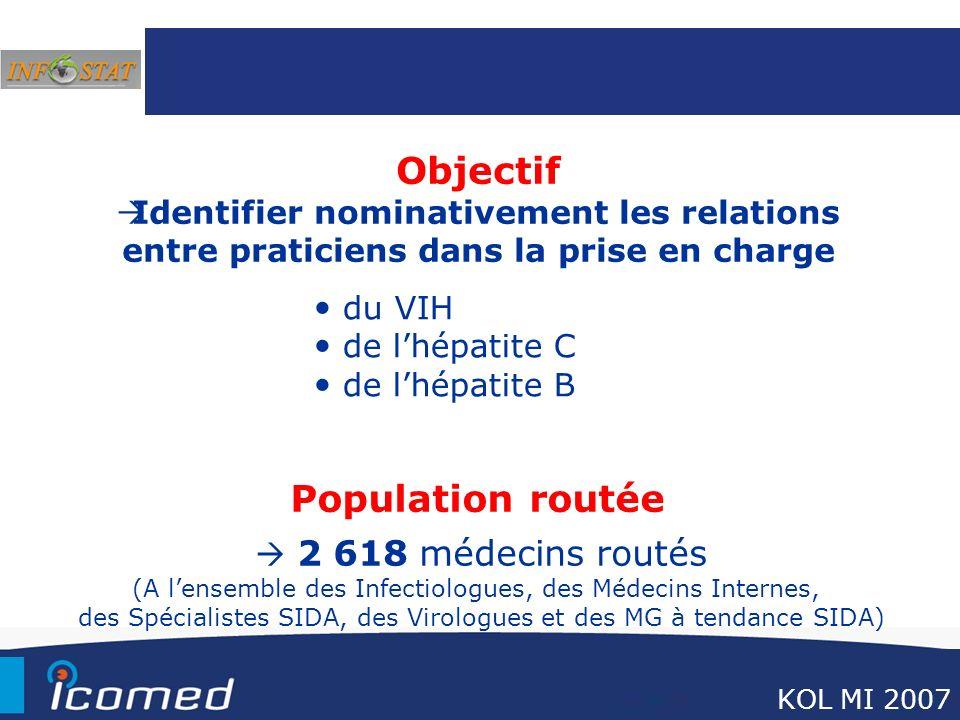 Objectif Population routée
