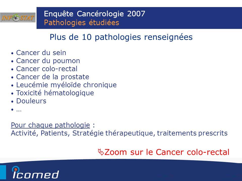 Enquête Cancérologie 2007 Pathologies étudiées