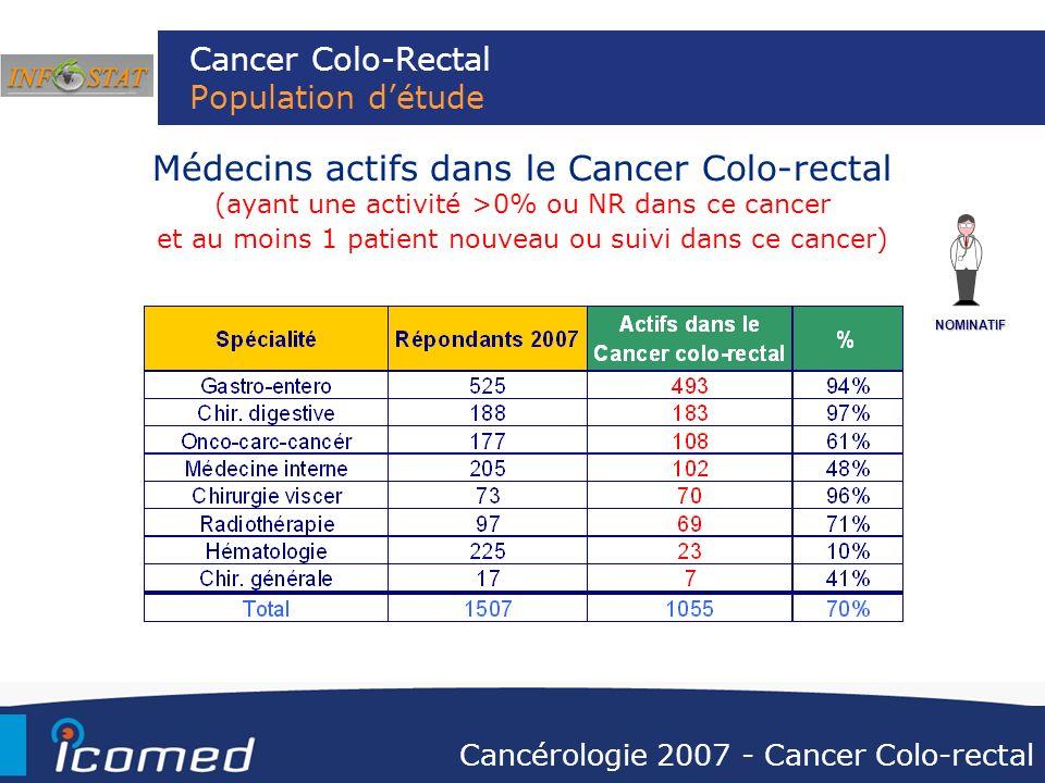 Cancer Colo-Rectal Population d'étude
