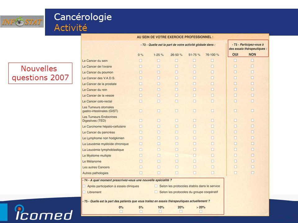 Cancérologie Activité
