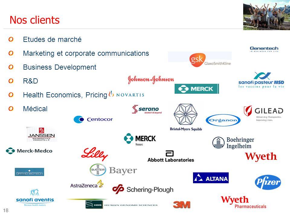 Nos clients Etudes de marché Marketing et corporate communications