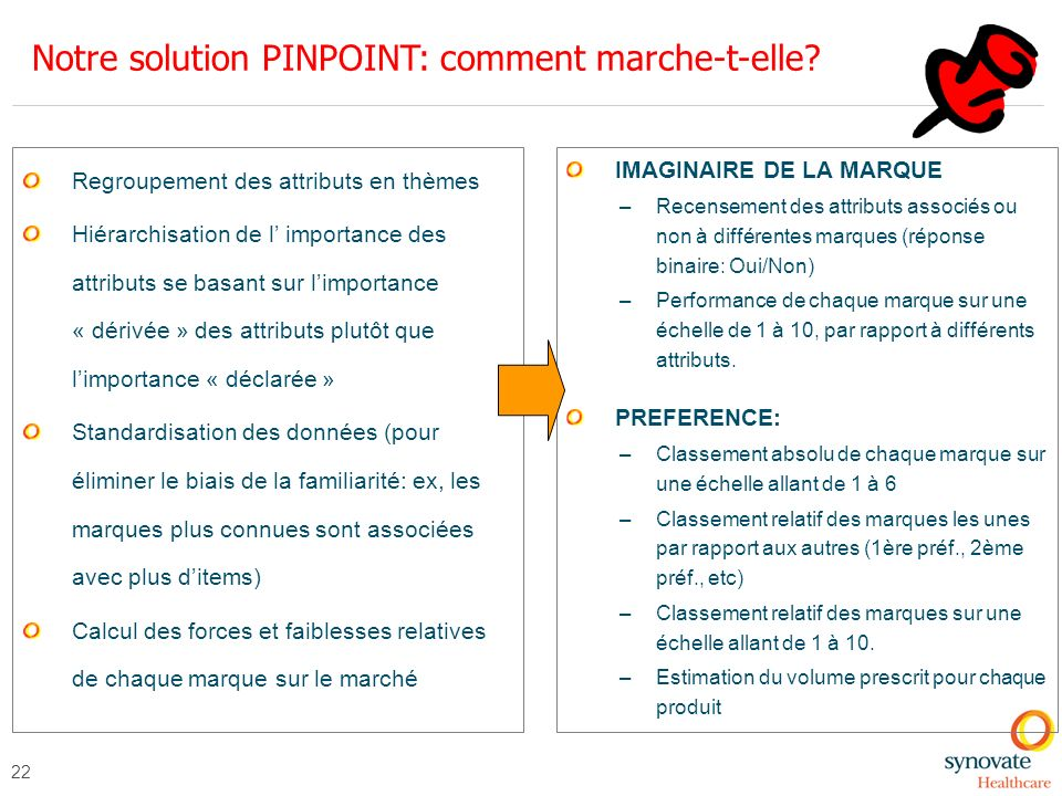 Notre solution PINPOINT: comment marche-t-elle