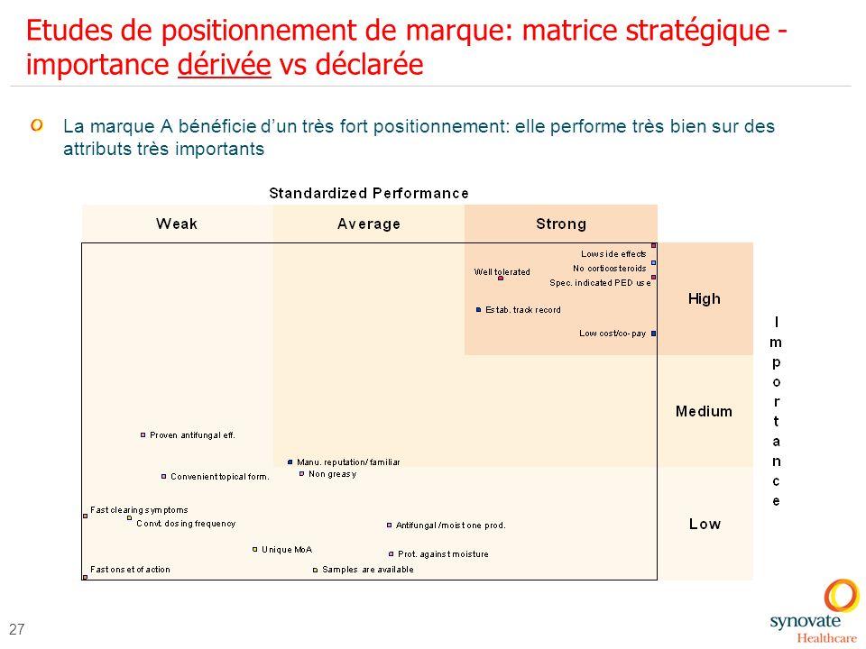 Etudes de positionnement de marque: matrice stratégique - importance dérivée vs déclarée