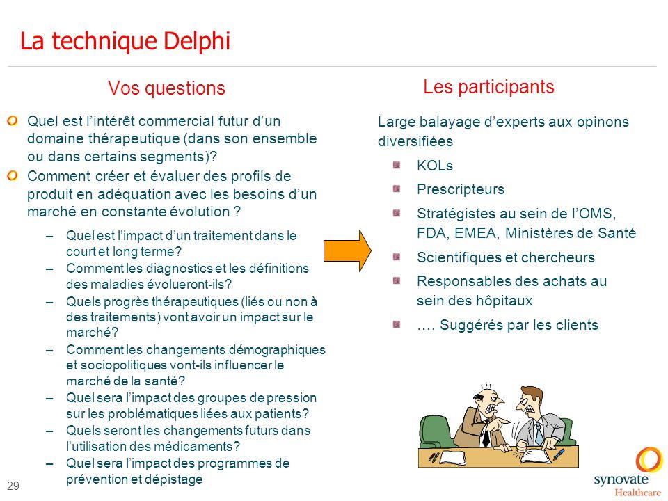 La technique Delphi Vos questions Les participants