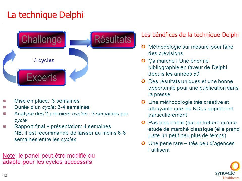 Challenge Questions Résultats Experts La technique Delphi