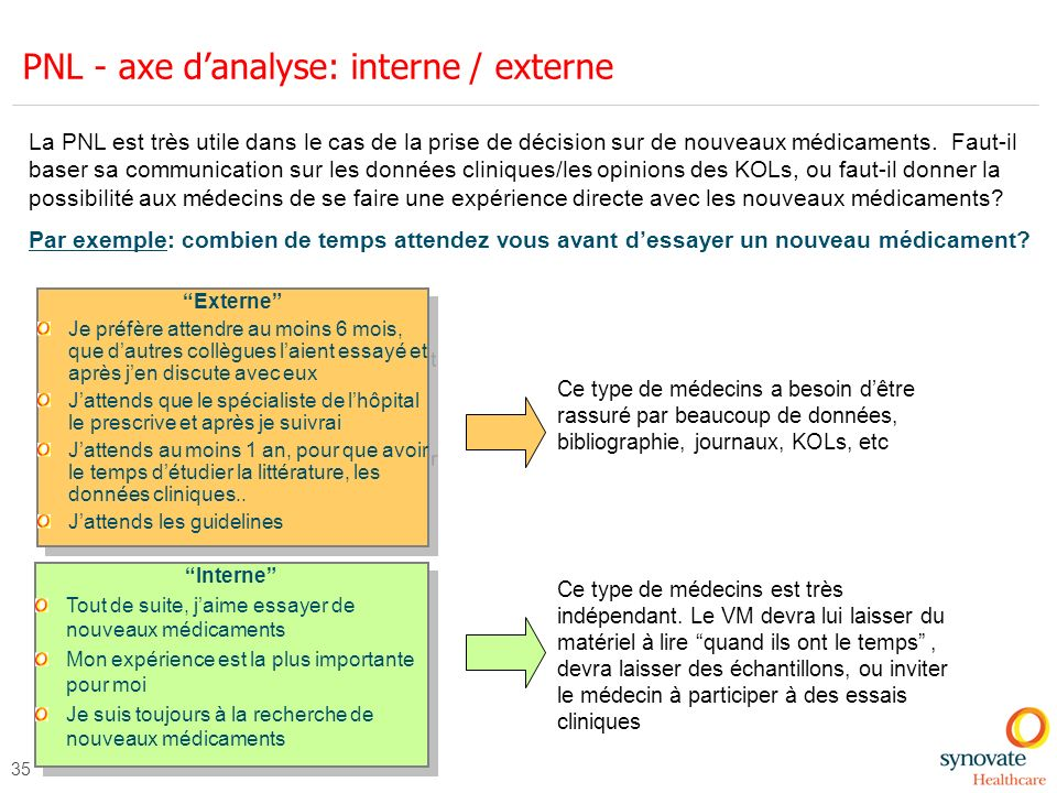 PNL - axe d'analyse: interne / externe