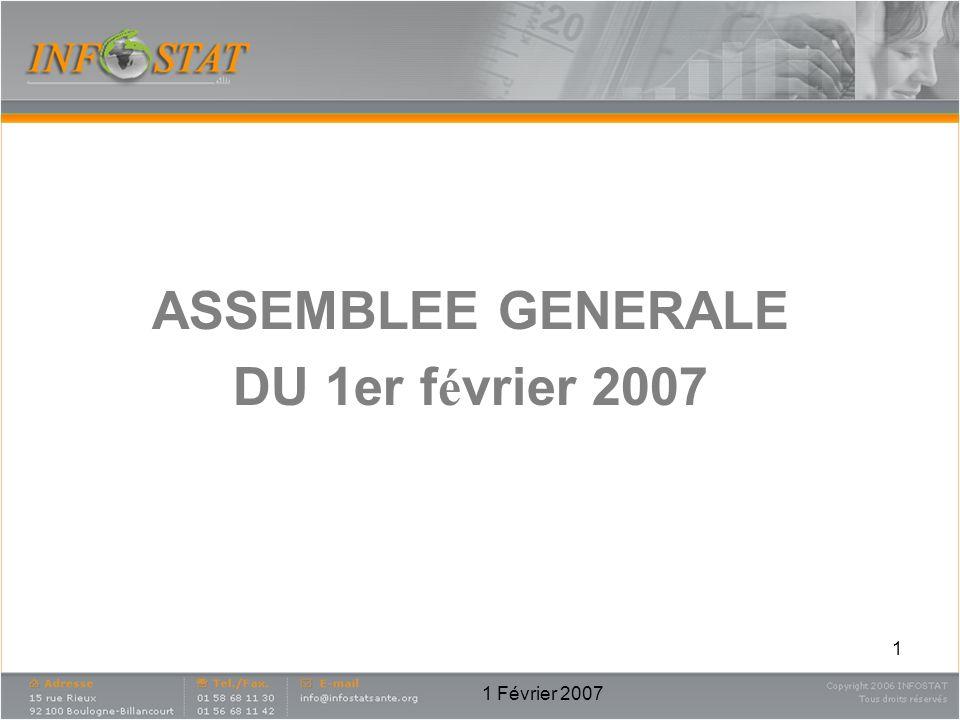 ASSEMBLEE GENERALE DU 1er février 2007 1 Février 2007