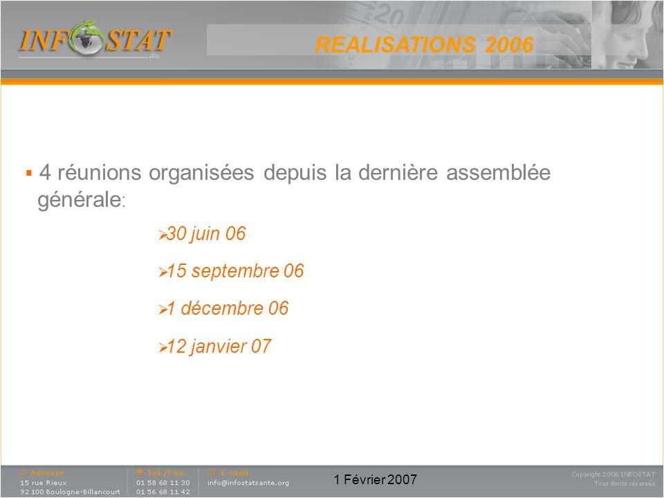 REALISATIONS 2006 4 réunions organisées depuis la dernière assemblée