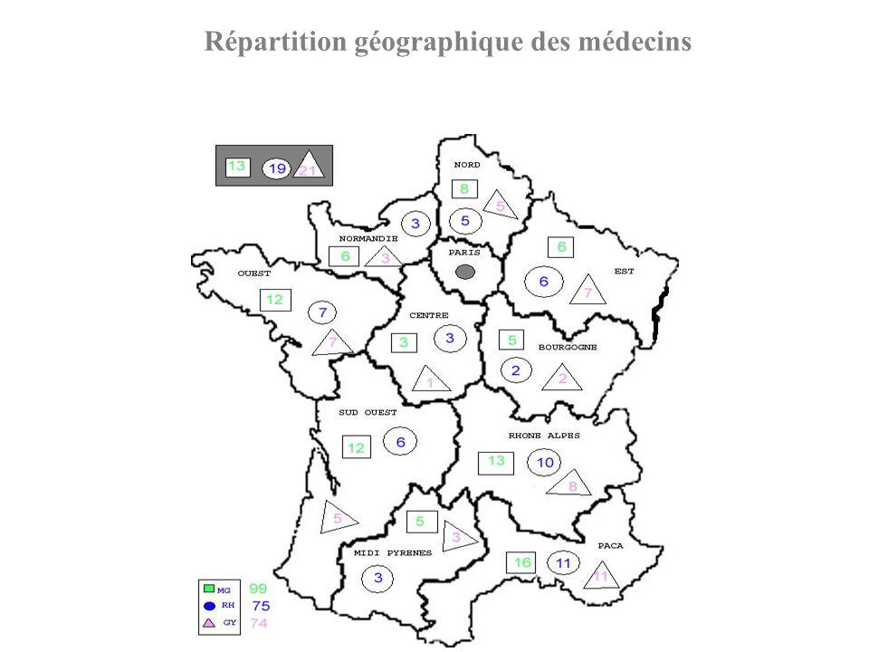 Répartition géographique des médecins