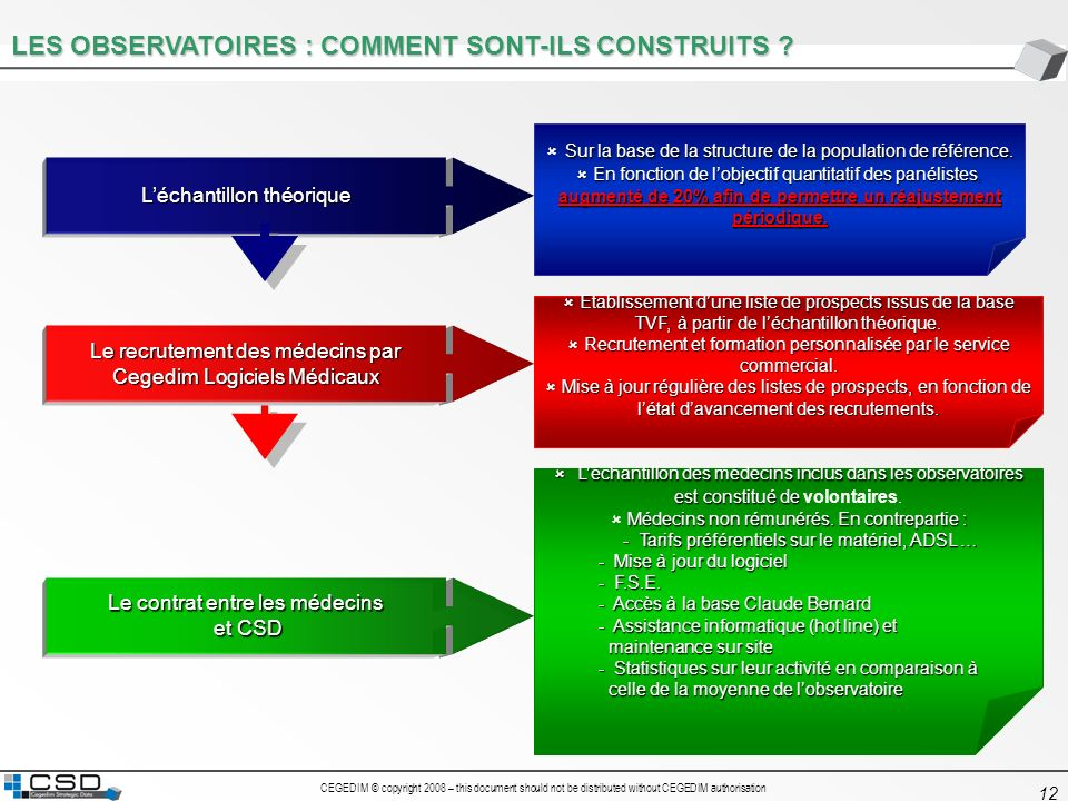 LES OBSERVATOIRES : COMMENT SONT-ILS CONSTRUITS