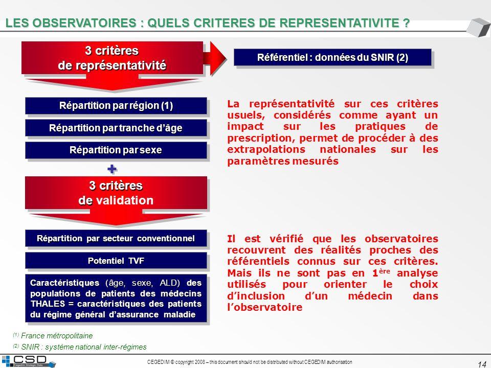 + LES OBSERVATOIRES : QUELS CRITERES DE REPRESENTATIVITE 3 critères