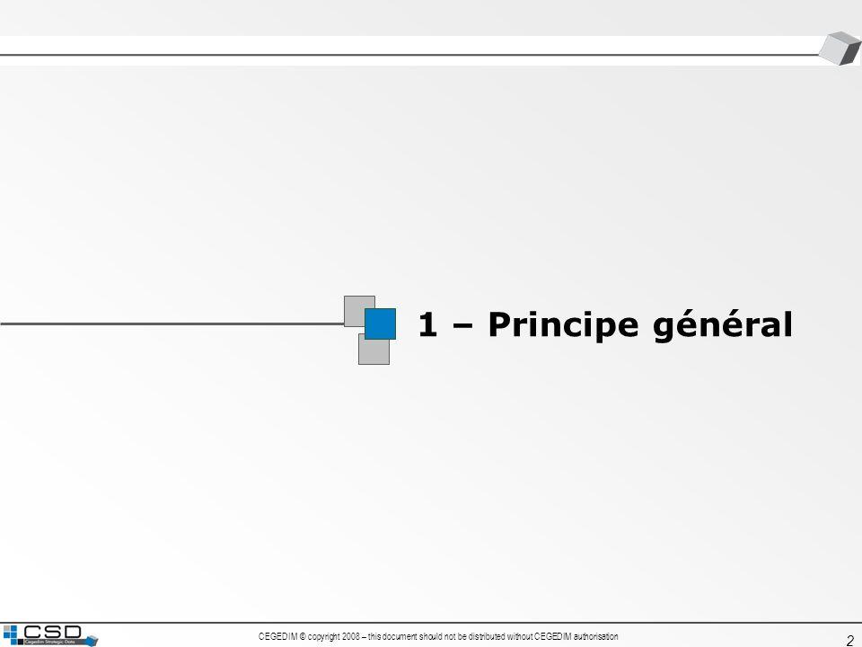 1 1 – Principe général 2