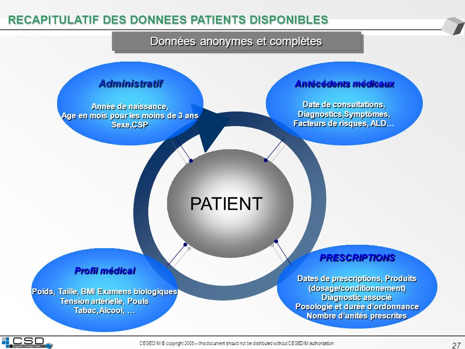PATIENT RECAPITULATIF DES DONNEES PATIENTS DISPONIBLES