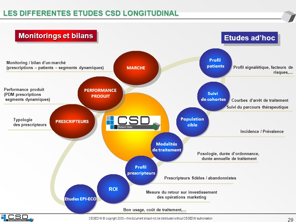 LES DIFFERENTES ETUDES CSD LONGITUDINAL