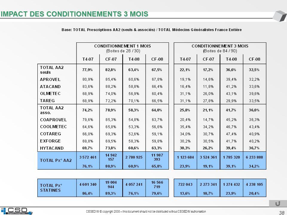 IMPACT DES CONDITIONNEMENTS 3 MOIS