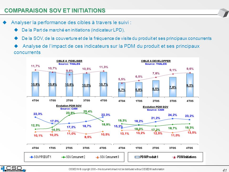 COMPARAISON SOV ET INITIATIONS