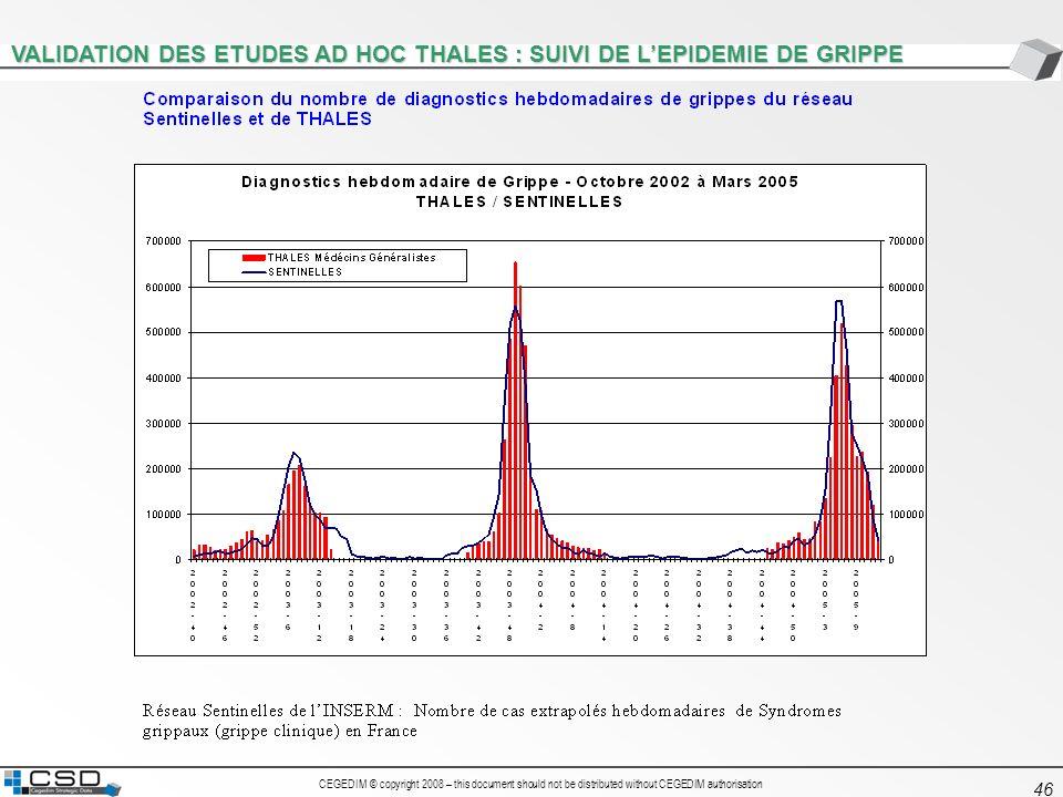 VALIDATION DES ETUDES AD HOC THALES : SUIVI DE L'EPIDEMIE DE GRIPPE