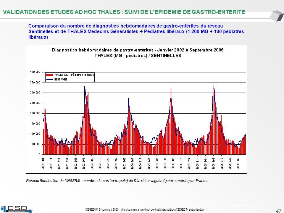 VALIDATION DES ETUDES AD HOC THALES : SUIVI DE L'EPIDEMIE DE GASTRO-ENTERITE