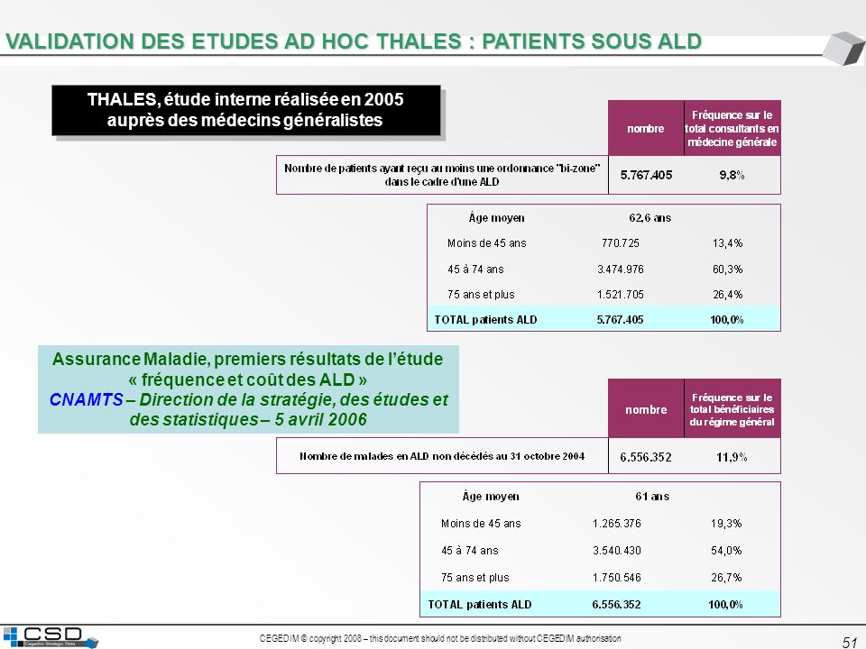 VALIDATION DES ETUDES AD HOC THALES : PATIENTS SOUS ALD