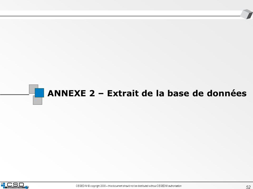 ANNEXE 2 – Extrait de la base de données